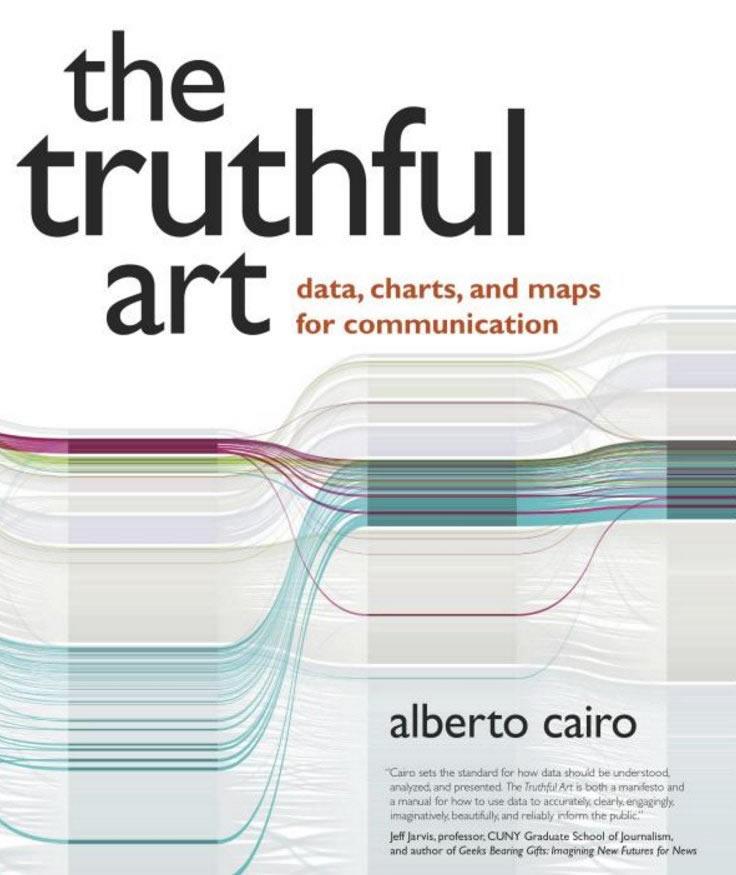 Alberto Cairo, The truthful art