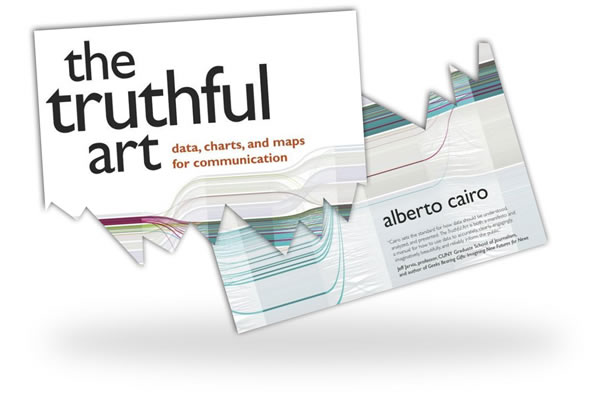 Alberto Cairo, The truthful art