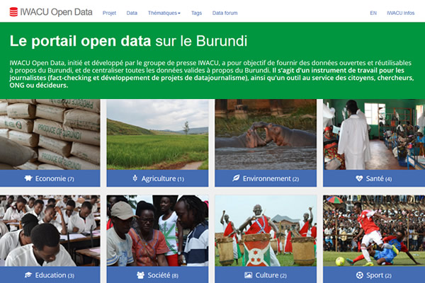 IWACU Open Data